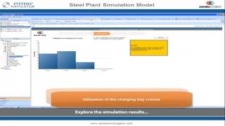 Steel Plant Simulation Modeling