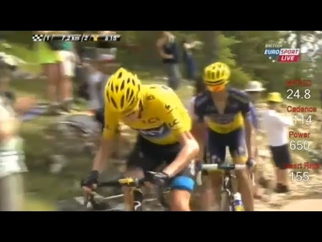 Watts Froome Tour De France 2013 Ventoux Youtube