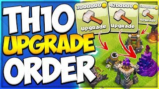 Which Defenses To Upgrade First at TH10 | New To TH10 Upgrade Priority Guide in Clash of Clans