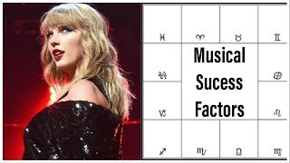 ✨Taylor Swift's Chart: An Example of a Successful Musician✨