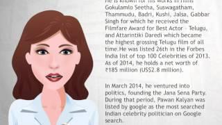 Pawan Kalyan - Wiki Videos