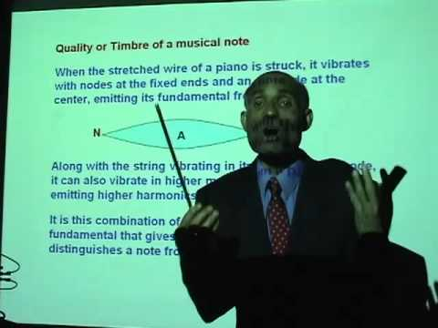 Lesson 5 2b Stationary Waves