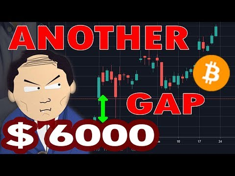 BITCOIN PRICE DROP PREDICTION TO $6000 BTC CME FUTURES GAP STILL NOT CLOSED!