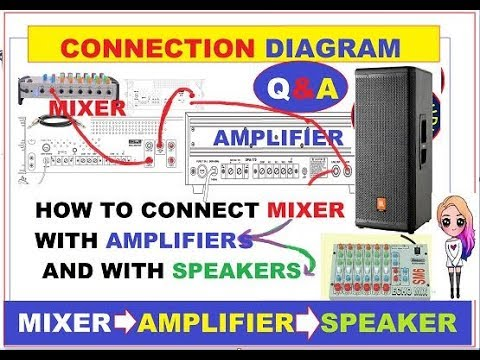 how to connect audio mixer with multiple amplifiers