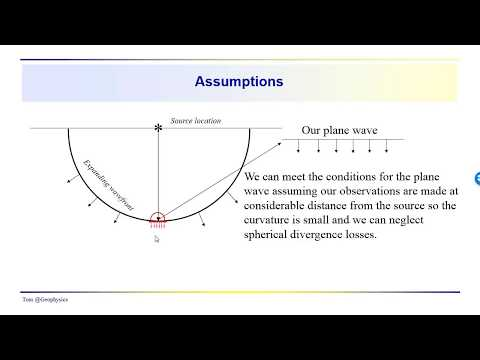 Geophysics: Seismic - conservation of energy with problem to consider