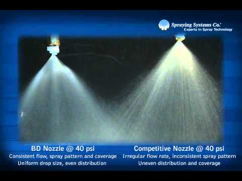 Watch An Underground Mining Nozzle Comparison From