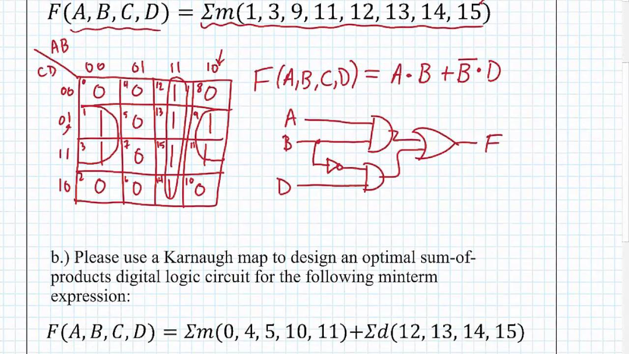 Ece 100 12 Karnaugh Maps With Minterm Expressions Example