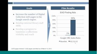 OCLC Research Webinar Recording: Search Engine Optimization (SEO) for Institutional Repositories