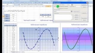 корни, экстремумы, исследование уравнений, функций в Excel. Часть 2