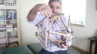 rolfingworks.com Introduction to Rolfing™ Structural Integration