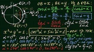 Синус, косинус, тангенс, котангенс. Тригонометрия #3