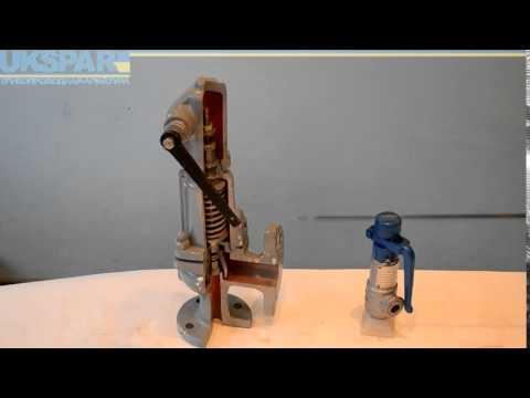 Предохранительные клапаны, клапан предохранительный видео обзор от UKSPAR