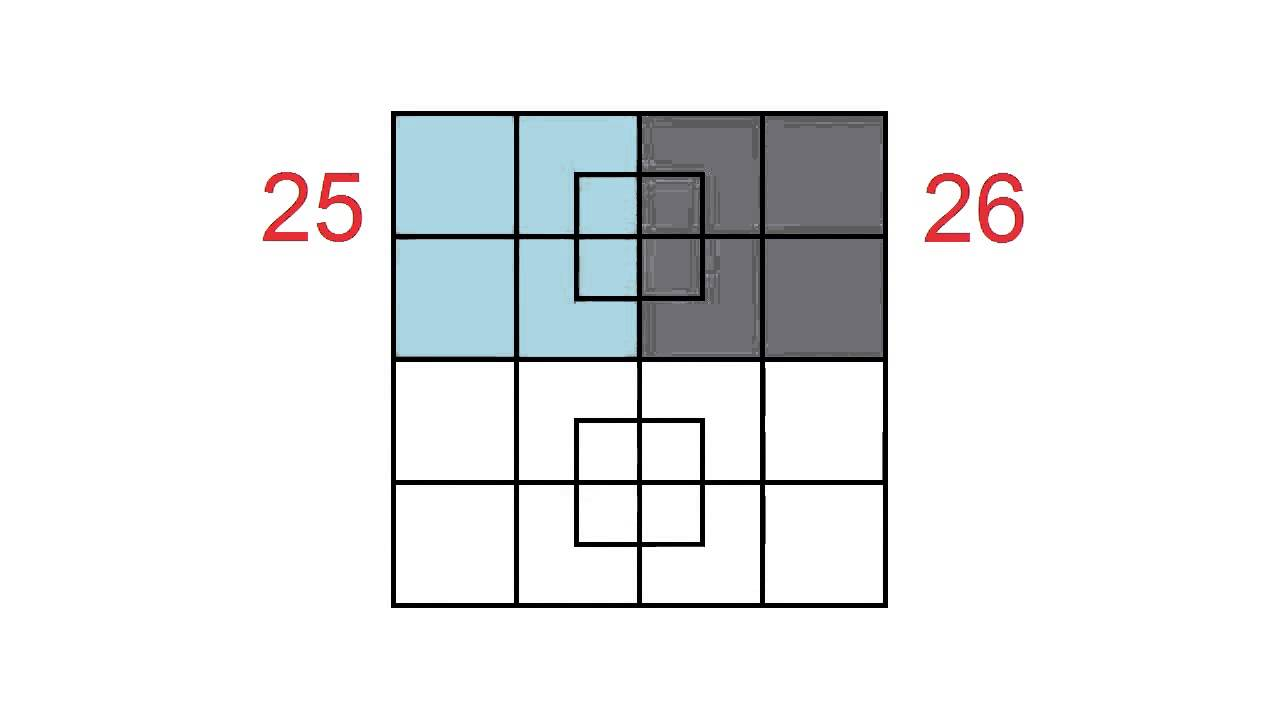 how to find out how many squares are surrounded