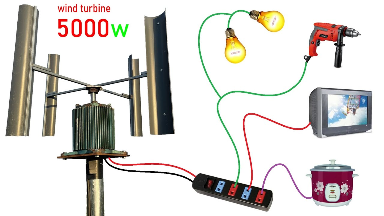I turn a fan into high power 220v electric Wind Turbine generator