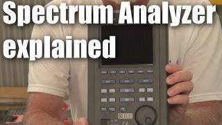 The spectrum analyzer explained