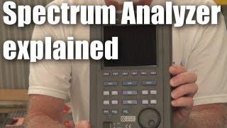 The spectrum analyzer explained