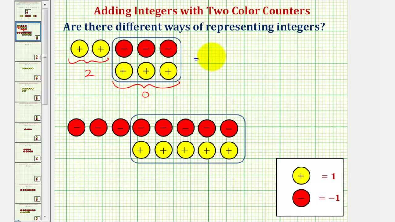 adding integers with different signs using color counters youtube. Black Bedroom Furniture Sets. Home Design Ideas