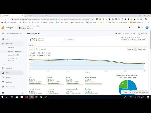 การสร้าง Custom Matrix ใช้งานใน Google Analytics