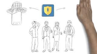Samsung KNOX Workspace: Mobile Sicherheit