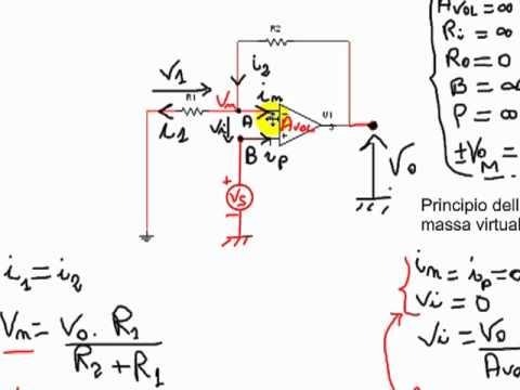 Amplificatore operazionale nella configurazione no...