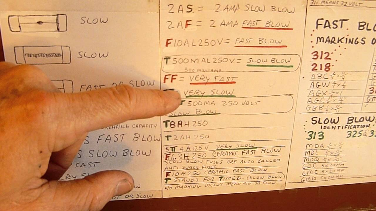 fuse identification mystery marking revealed slow blow vs fast blow 30 Amp Automotive Fuse fuse identification mystery marking revealed slow blow vs fast blow used in electronics repair youtube