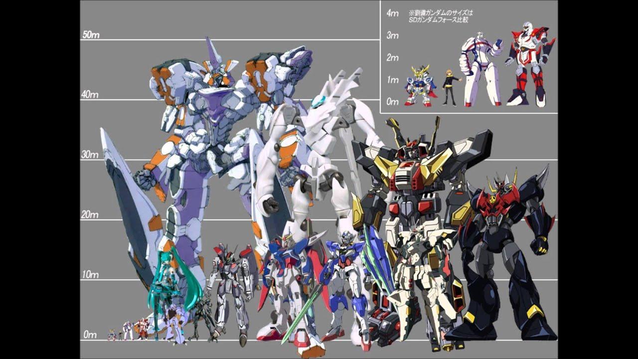 Super Robot Wars X-Ω | Super Robot Wars Wiki | FANDOM ...