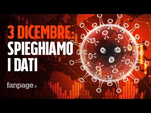Coronavirus Italia, dati spiegati: oggi record di morti, ecco perché è una tragica anomalia