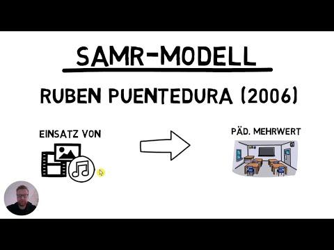 Die Vier Stufen Des SAMR-Modells (mit Beispielen Und Kritik)