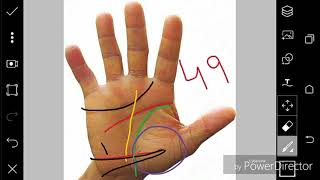 जीवन रेखा से करे आयु की गणना || Calculate age from Life line in Palmistry