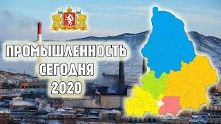 Промышленность Урала в 2020