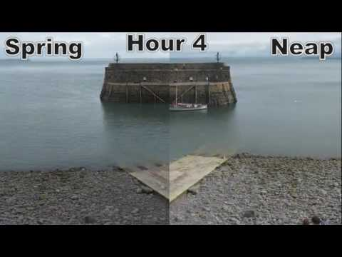 Annotated Comparison of Neap and Spring Tides