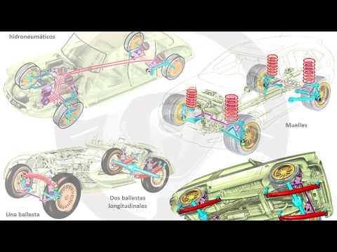 INTRODUCCIÓN A LA TECNOLOGÍA DEL AUTOMÓVIL - Módulo 10 (17/18)