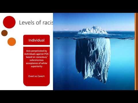 Racism: Individual, Institutional,