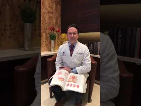 Toronto Plastic Surgery: Dr. DuPere discusses labiaplasty, mons pubis, perineoplasty, vaginoplasty