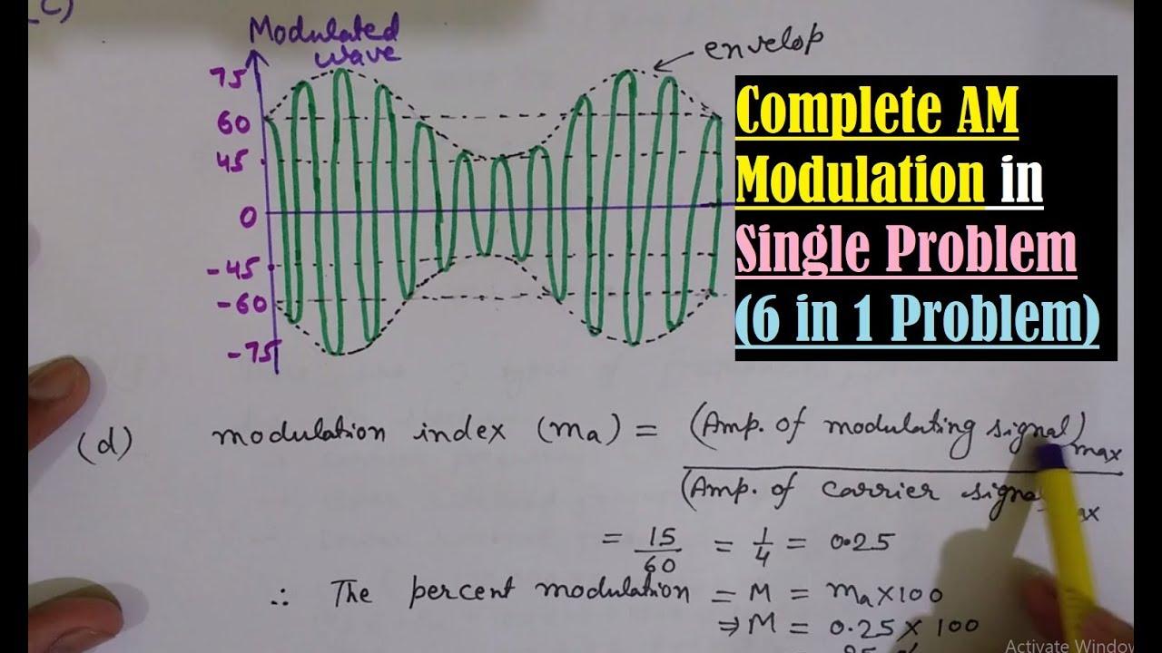 Amplitude Modulation- AM Waveform- Draw Modulating Signal ...