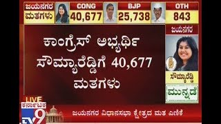 Jayanagar Election Results Live Updates: Congress Leading by 14,949 Votes over BJP After 10th Rounds