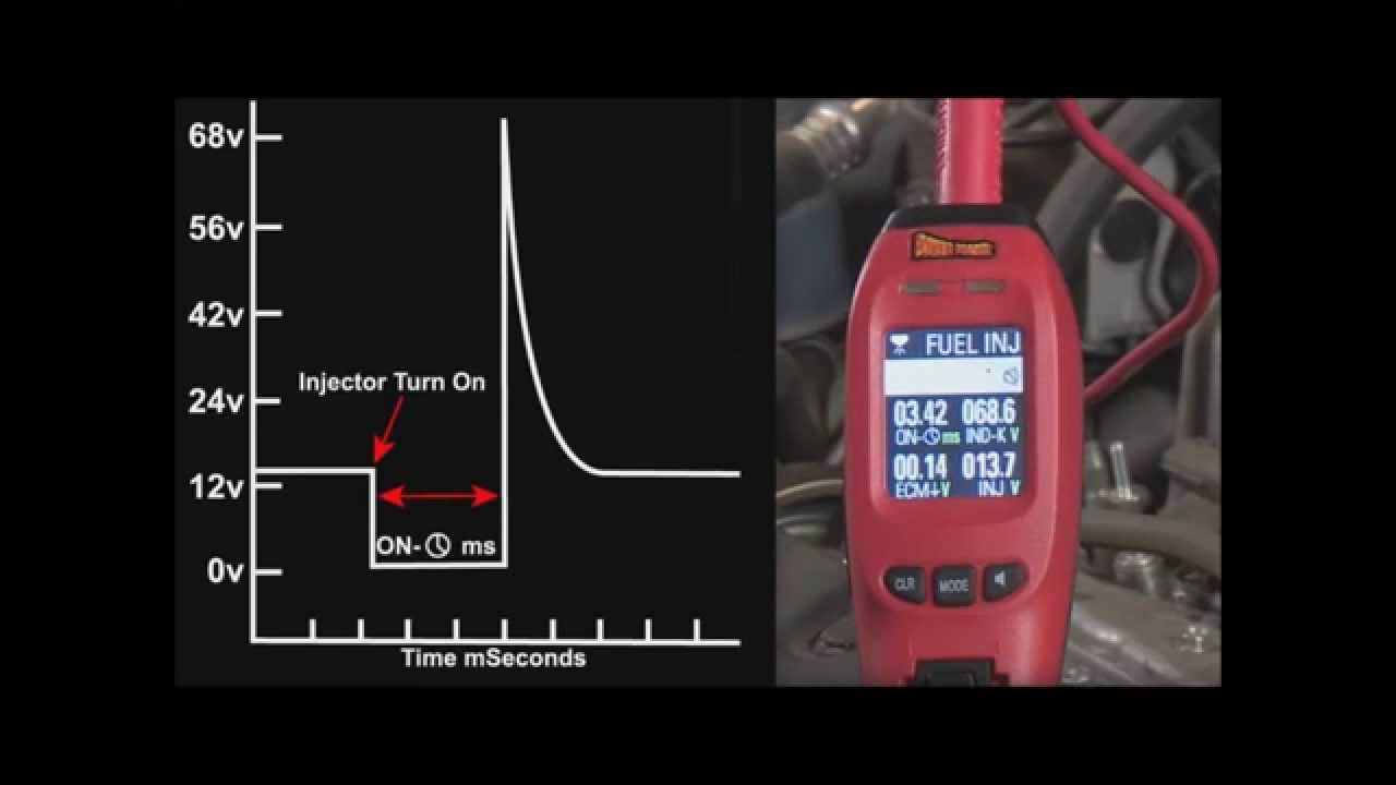 Snap On Tools Powerprobe Iv Shows You 2 Test Examples