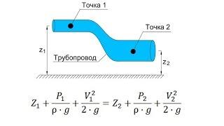 Уравнение Бернулли гидравлика
