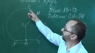Тема 20 Коло І Круг Урок 5 - Геометрія 7 клас