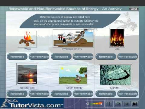 Renewable and Non Renewable Sources of Energy