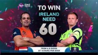 ICC #WT20 Netherlands vs Ireland Match Highlights Video