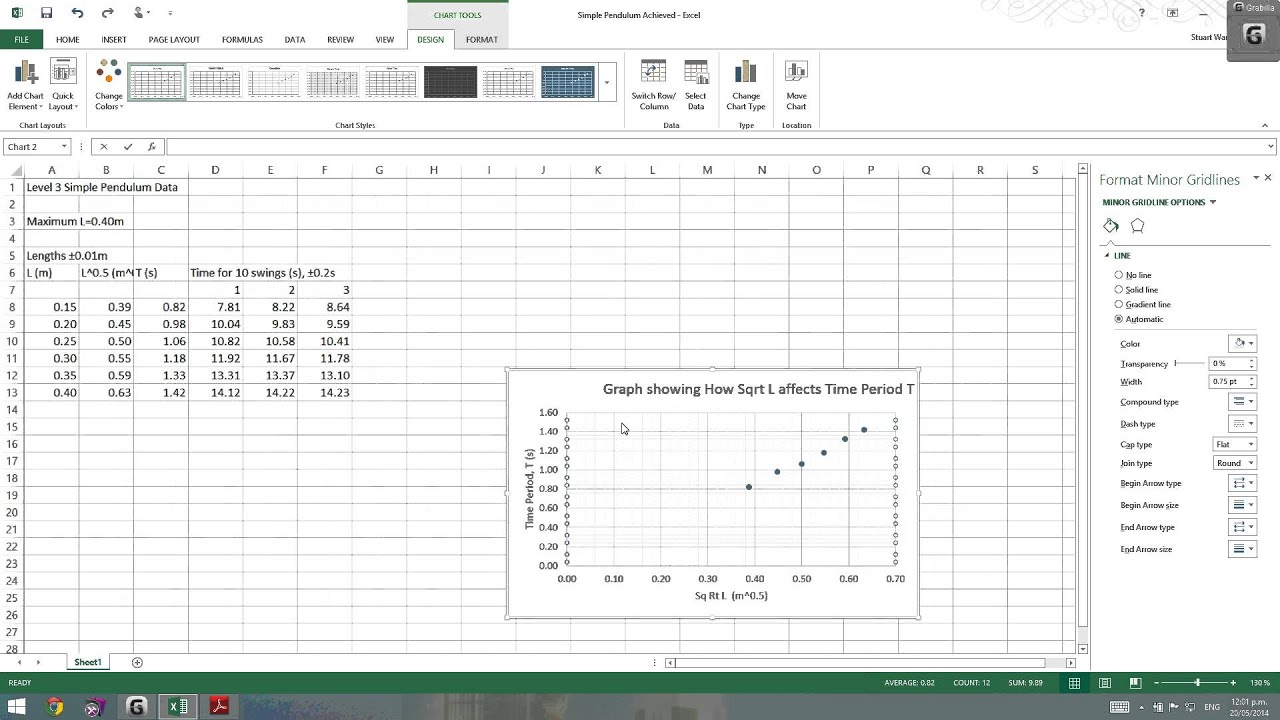small resolution of simple pendulum achieved graph