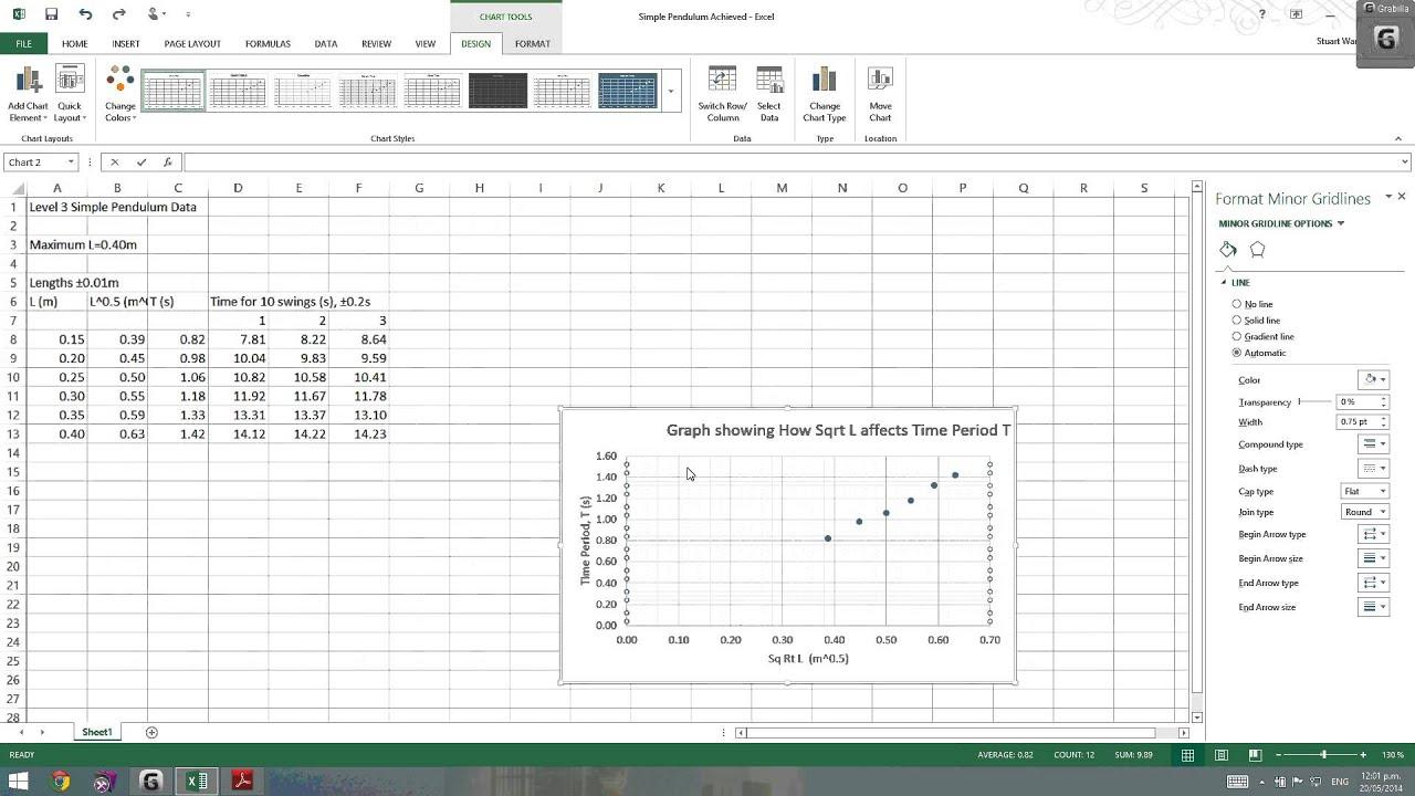 hight resolution of simple pendulum achieved graph