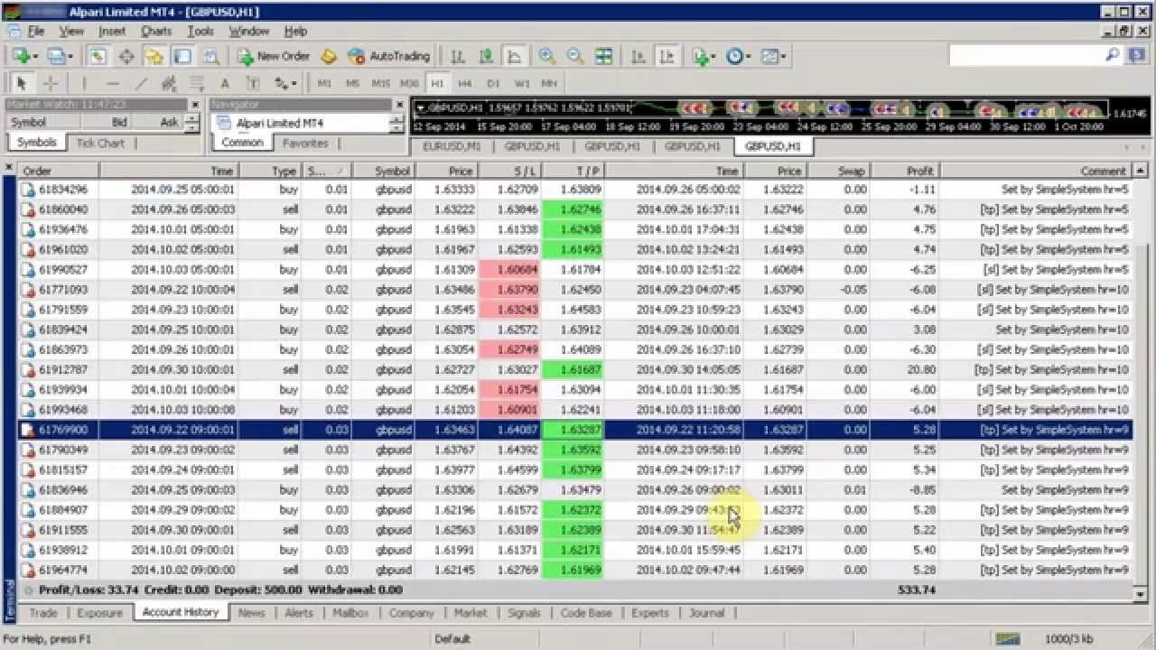 Eklatant forex robot download
