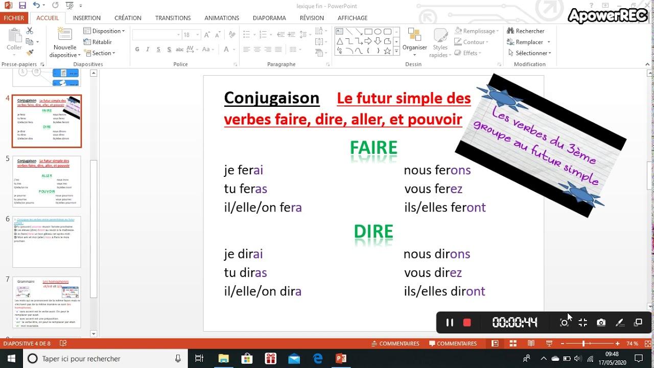 Conjugaison Le Futur Simple Des Verbes Faire Dire Aller Et Pouvoir 2 Ap Partie 1 Youtube