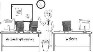 Convergence eCommerce Website Integration explained