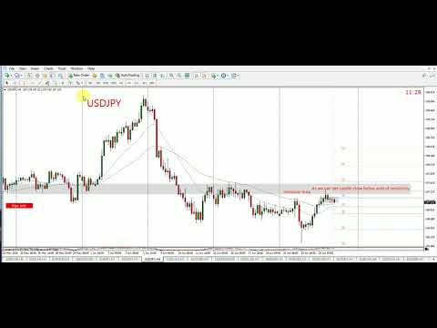 Usd jpy forex technical analysis