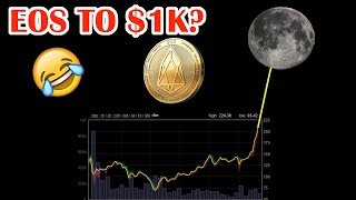 EOS to $1K? An entire Bitcoin City? - Cryptocurrency News. EOS coin.