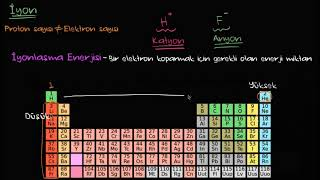 İyonlaşma Enerjisi (Kimya / Periyodik Tablo)