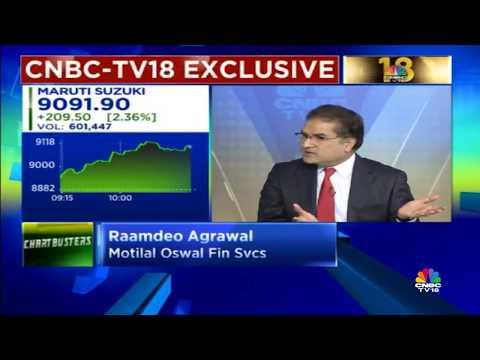 Raamdeo Agrawal's Views on Maruti Suzuki as the Stock Crosses 9000 Mark